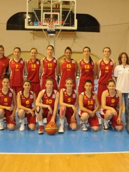 Macedonia National Team U20 2011